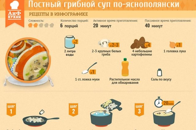 Рецепты нежирной пищи